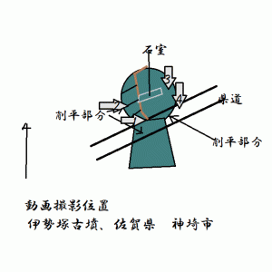 伊勢塚古墳(神埼市)(佐賀県)(後期)■Isezuka Tumulus,Saga Pref.