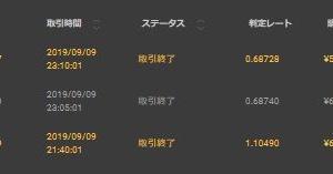 9/9 取引結果 +3,680円 2勝1敗