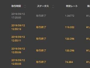 9/12 取引結果 +10,080円 16勝4敗