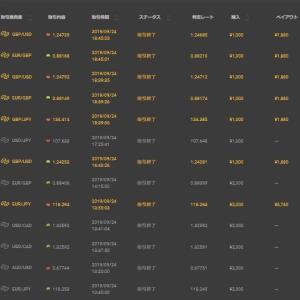9/24 取引結果 -3,960円 7勝6敗