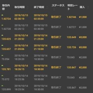 10/14 取引結果 +920円 4勝4敗