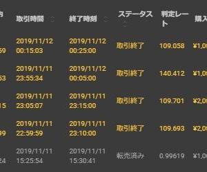 11/12 取引結果 +1,640円 2勝1敗