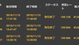 11/13 取引結果 +3,520円 3勝0敗