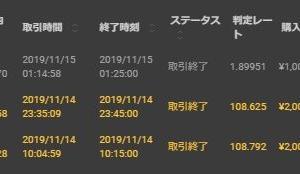 11/14 取引結果 +2,520円 2勝1敗