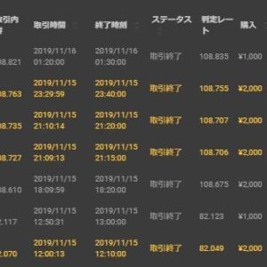 11/15 取引結果 +3,040円 4勝3敗