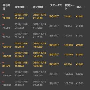 11/18 取引結果 -600円 4勝4敗
