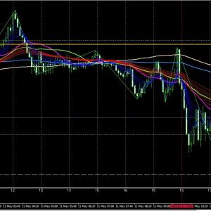 5/11 17:46 GBP/CAD  LOW