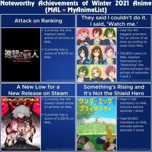 【海外の反応】2021年冬アニメの注目すべき4作品!!