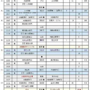 神奈中バスGW10日間フリーパスの旅 9-1(南太田、上大岡)