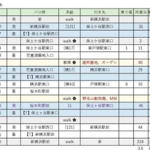 神奈中バスGW10日間フリーパスの旅10(山手、横浜港) [Last]