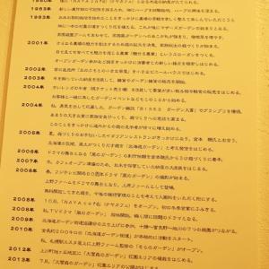 上野ファーム・・・10