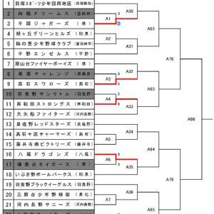 第19回富田林ロータリークラブ旗争奪少年軟式野球 四日目終了トーナメント表