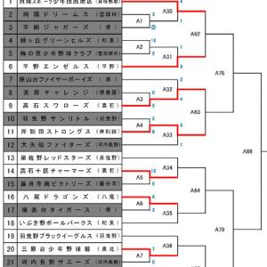 第19回富田林ロータリークラブ旗争奪少年軟式野球 7日目終了トーナメント表