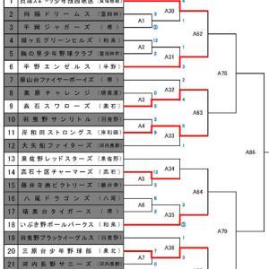 第19回富田林ロータリークラブ旗争奪少年軟式野球 9/23終了時のトーナメント表