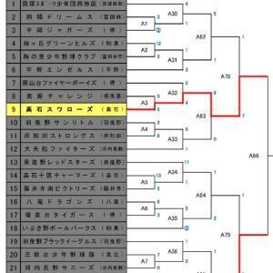 10/27日 終了時点でのトーナメント表です。
