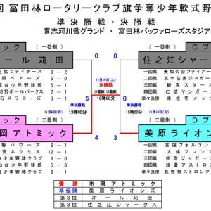 第19回富田林ロータリークラブ旗争奪少年軟式野球 トーナメント表(決勝戦後)
