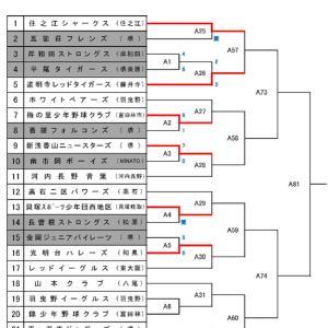 第20回 富田林ロータリー旗争奪少年野球大会  9/23トーナメント表