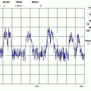 50kHzの信号