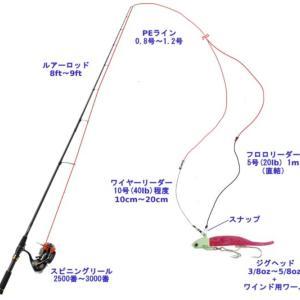 【タチウオ釣り】ワインドの仕掛けと釣り方のコツ