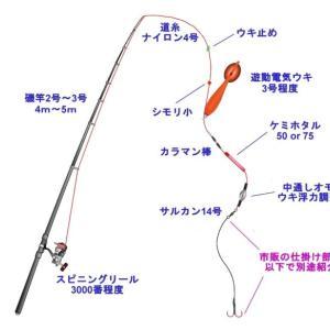 【タチウオ釣り】電気ウキ釣り仕掛けと釣り方のコツ