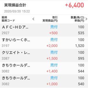【株】コロナの影響と短期売買