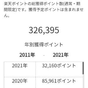 楽天ポイント…32万円!!Σ(゚∀゚ノ)ノ