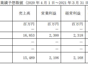 証券口座開設数増→給付金・賞与
