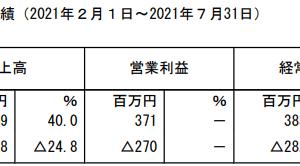 ダブルエー【2022年1月期2Q】