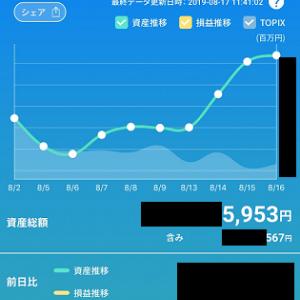 投資管理アプリmyTrade