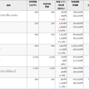 日本株はどこまで上げるの?