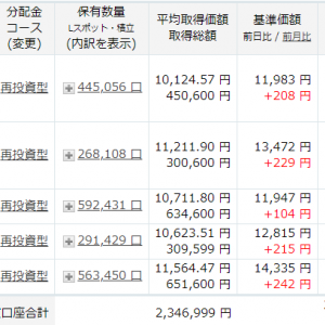 ううっ! FXの含み損がー55万円だーー。