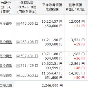 あ~~ん FXの含み損が-44万円だーー。