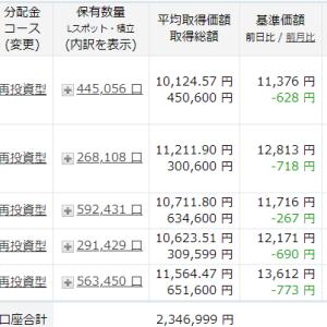 ヒーーーーーッ 1日で42万円も下げる~~?
