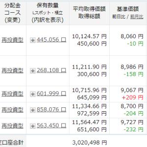 今日は、株は上げたけど投信がね~~