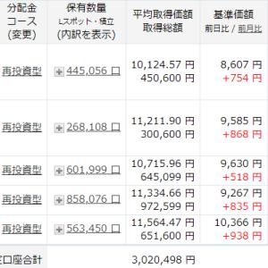 月曜日から含み損が、約67万円も減ったよ。