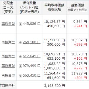 日経平均は下げたけど、株も投信も良かった!