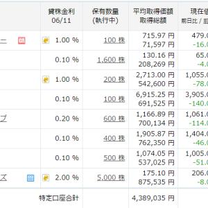 うわっ! 1日で34万円も含み損が増えちゃった!!