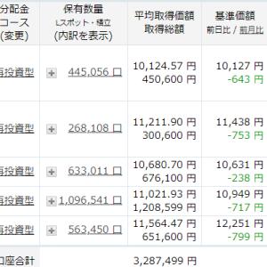 うわっ! 1日で48万円も含み損が増えちゃった!!