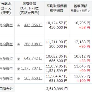 東証1部の9割超が上昇したんだってさ。