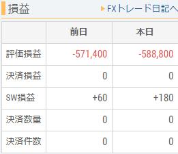 超円高! ヤバし!!