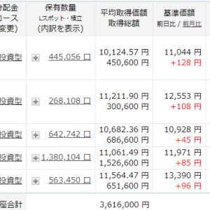 昨日今日2日間で49万円も戻しましたよ!