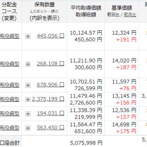 投信のトータルリターンが90万円台まで上げてきた~