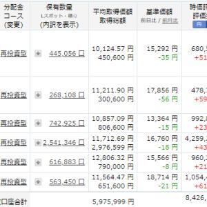 今日は、株も投信も上げ下げが少なかったなぁ
