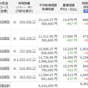 中国恒大集団ショック!!
