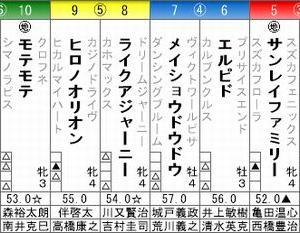 ホマレは8枠14番から・・日曜・中京3R・1勝(若手)