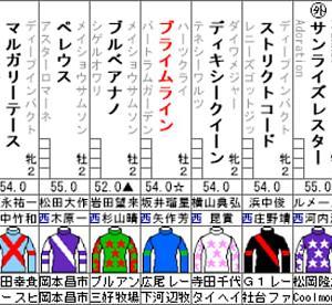 【プライムライン】追い切り好内容! 10/20京都5R・出走確定