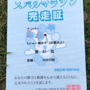 太田スバルマラソン 結果報告
