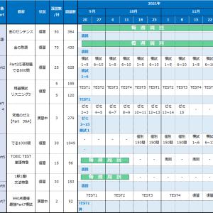 テストまでの学習計画(~9/26)