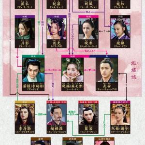 中国ドラマ「明媚と影 紅きロマンス」が切ない