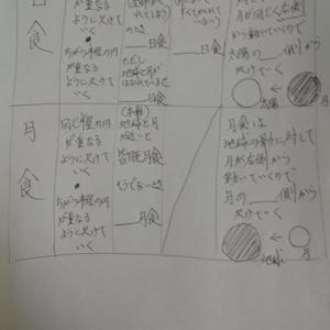 小5 ボランティアチュートリアル ●理科(日食と月食) ●算数(割合算)の「挑戦状」